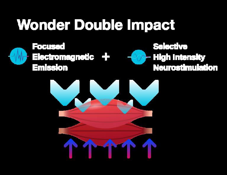 Wonder Double Impact